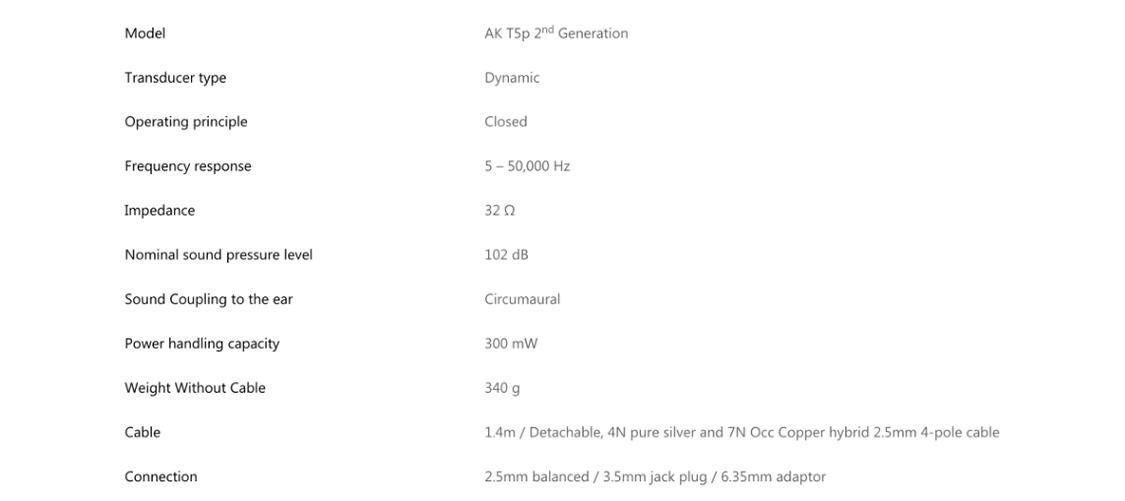 Astell&Kern AK T5p 2nd Generation