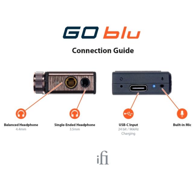 Bluetooth DAC iFi Go Blu