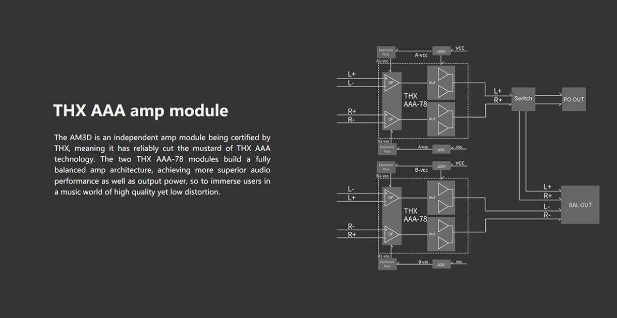 DAC/Amp Fiio Q5s Type C 2020
