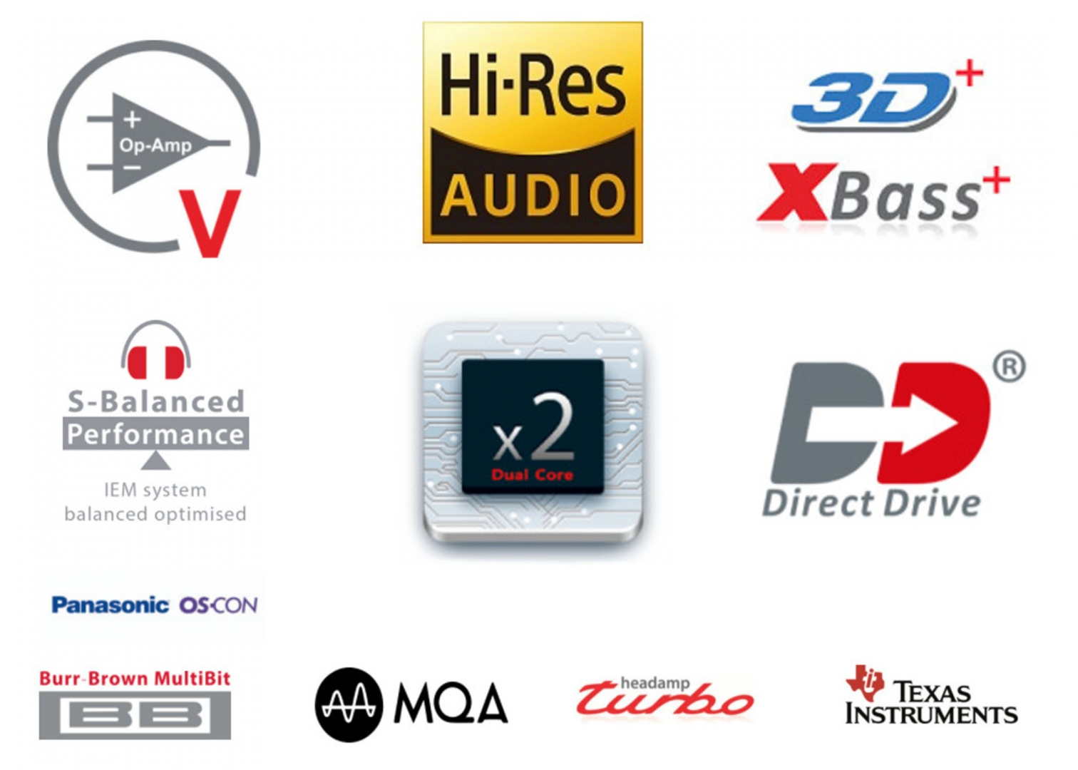 Dac/Amp iFi iDSD Signature