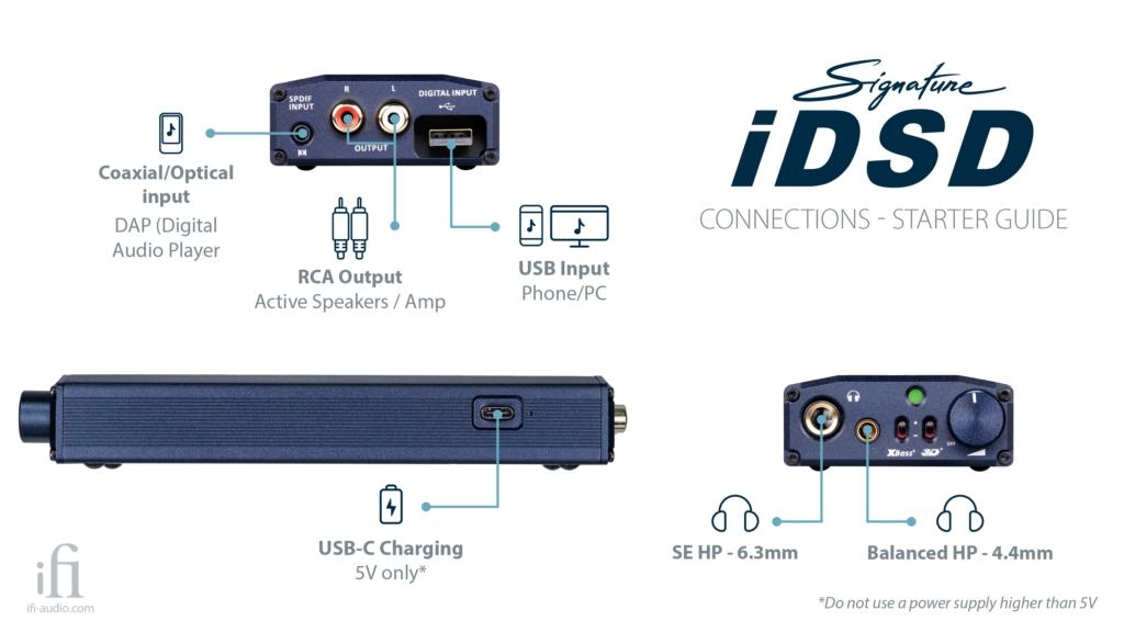 iFi iDSD Signature: Chiếc DAC/Amp di động cao cấp thay thế iFi Micro iDSD BL