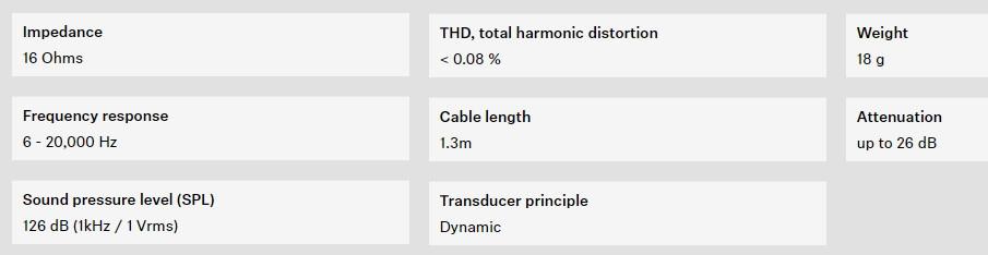 Tai nghe nhét tai Sennheiser IE 500 Pro
