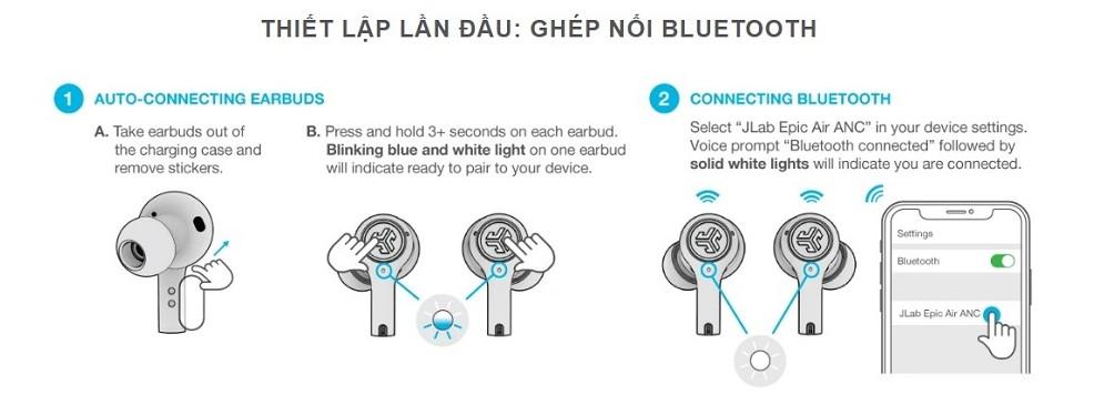 Tai nghe True wireless Jlab Epic Air Anc